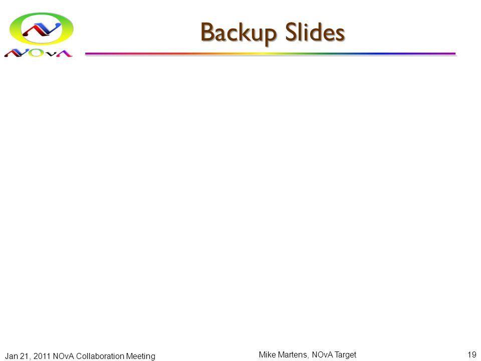 Backup Slides Jan 21, 2011 NOvA Collaboration Meeting Mike Martens, NOvA Target19