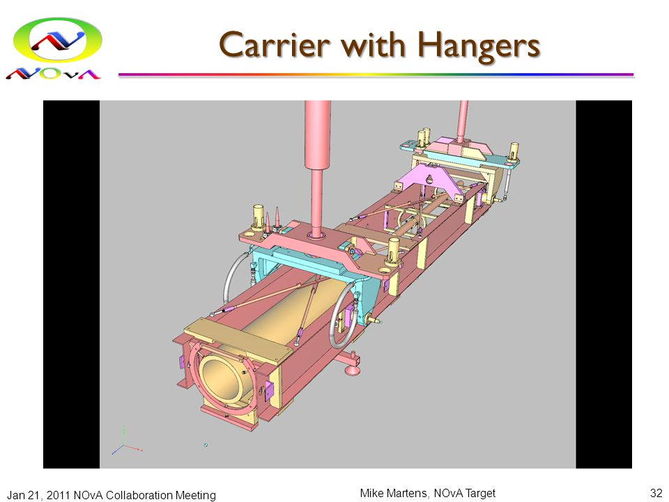 Carrier with Hangers Jan 21, 2011 NOvA Collaboration Meeting Mike Martens, NOvA Target32