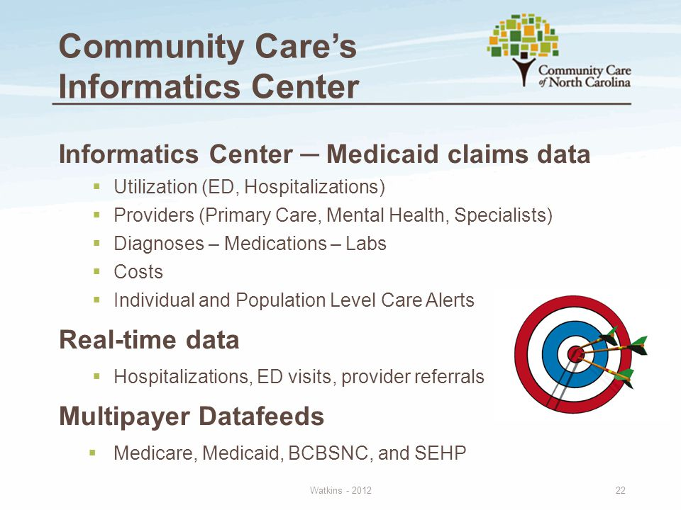 Informatics Center ─ Medicaid claims data  Utilization (ED, Hospitalizations)  Providers (Primary Care, Mental Health, Specialists)  Diagnoses – Me