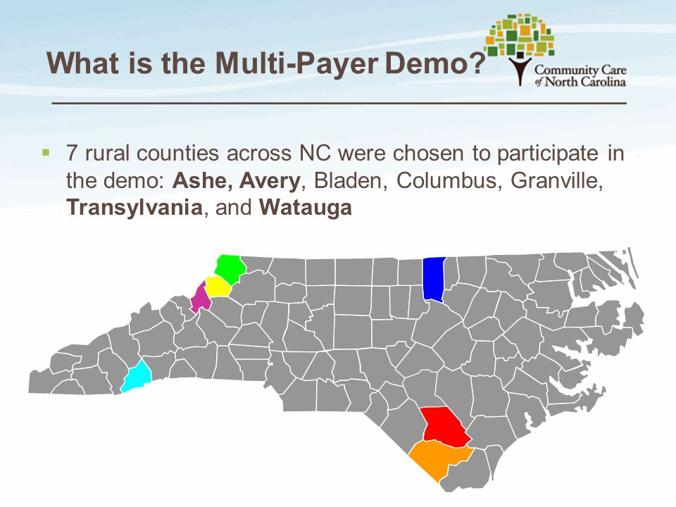 What is the Multi-Payer Demo?  7 rural counties across NC were chosen to participate in the demo: Ashe, Avery, Bladen, Columbus, Granville, Transylva