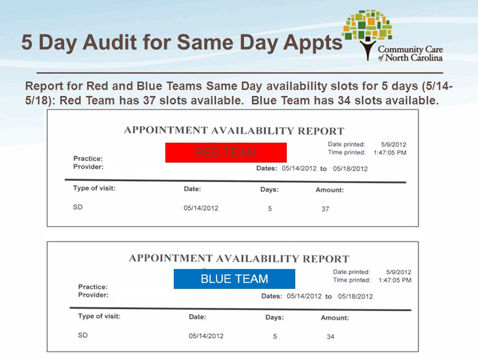 RED TEAM BLUE TEAM Report for Red and Blue Teams Same Day availability slots for 5 days (5/14- 5/18): Red Team has 37 slots available. Blue Team has 3