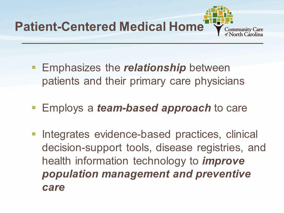 ASU Practicum in Primary Care  Developed curriculum, core documents, website https://sites.google.com/site/pcmhprac/ https://sites.google.com/site/pcmhprac/