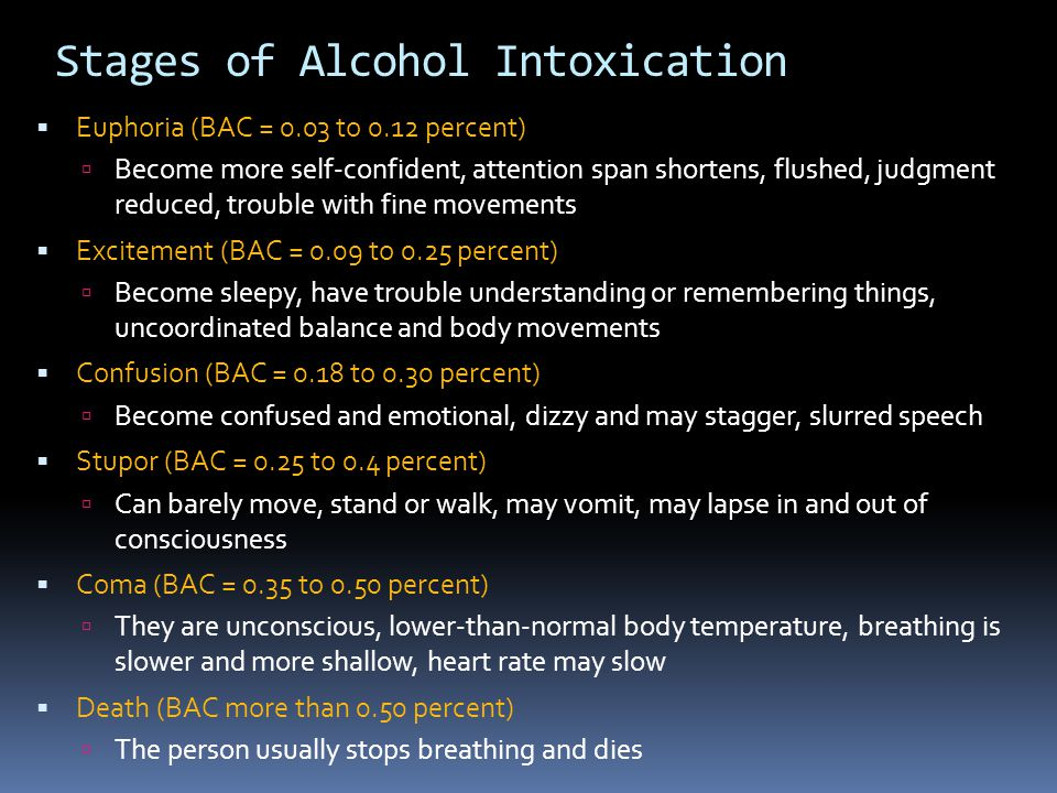 Stages of Alcohol Intoxication  Euphoria (BAC = 0.03 to 0.12 percent)  Become more self-confident, attention span shortens, flushed, judgment reduce
