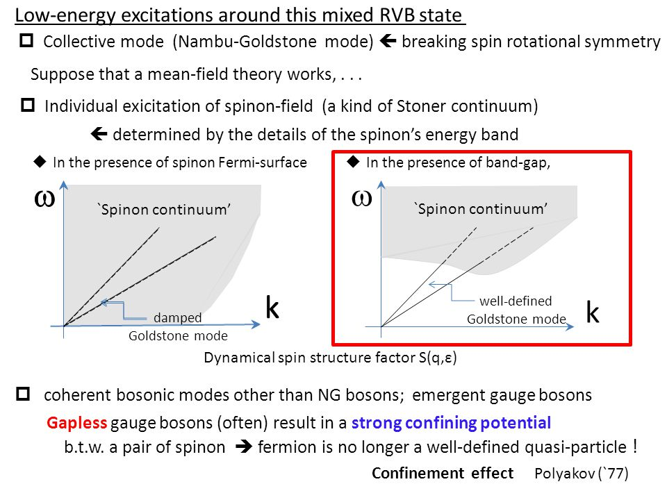 Low-energy excitations around this mixed RVB state  Collective mode (Nambu-Goldstone mode)  breaking spin rotational symmetry  In the presence of s