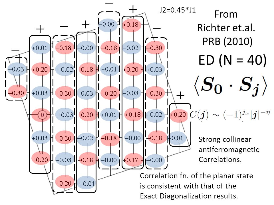                                           ED (N = 40) From Richter et.al.