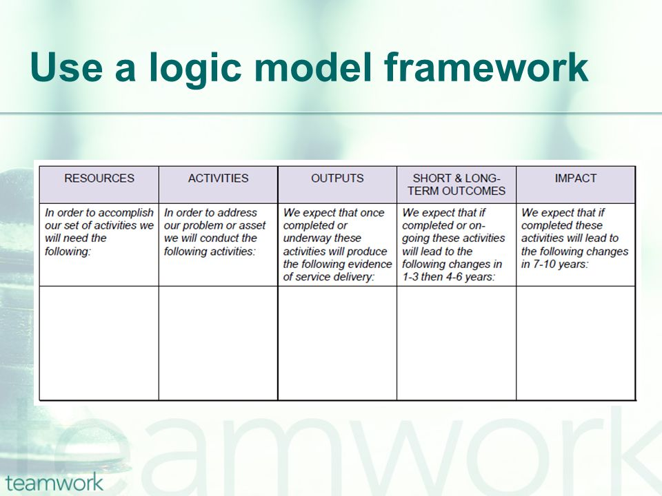 Use a logic model framework