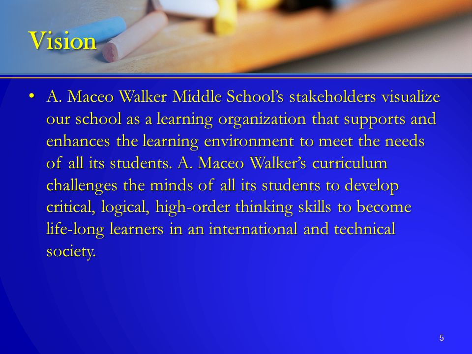 A. Maceo Walker Middle School's stakeholders visualize our school as a learning organization that supports and enhances the learning environment to me