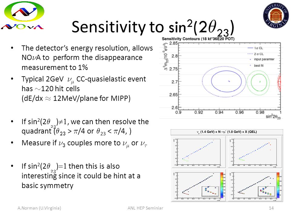 The detector's energy resolution, allows NO º A to perform the disappearance measurement to 1% Typical 2GeV º ¹ CC-quasielastic event has » 120 hit ce