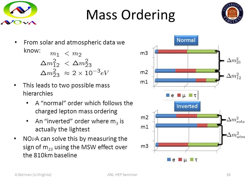 "Mass Ordering From solar and atmospheric data we know: This leads to two possible mass hierarchies A ""normal"" order which follows the charged lepton m"