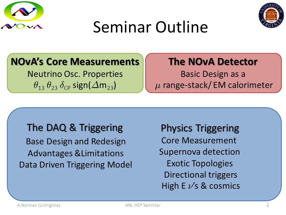 Seminar Outline The NOvA Detector The NOvA Detector Basic Design as a ¹ range-stack/ EM calorimeter The DAQ & Triggering Base Design and Redesign Adva