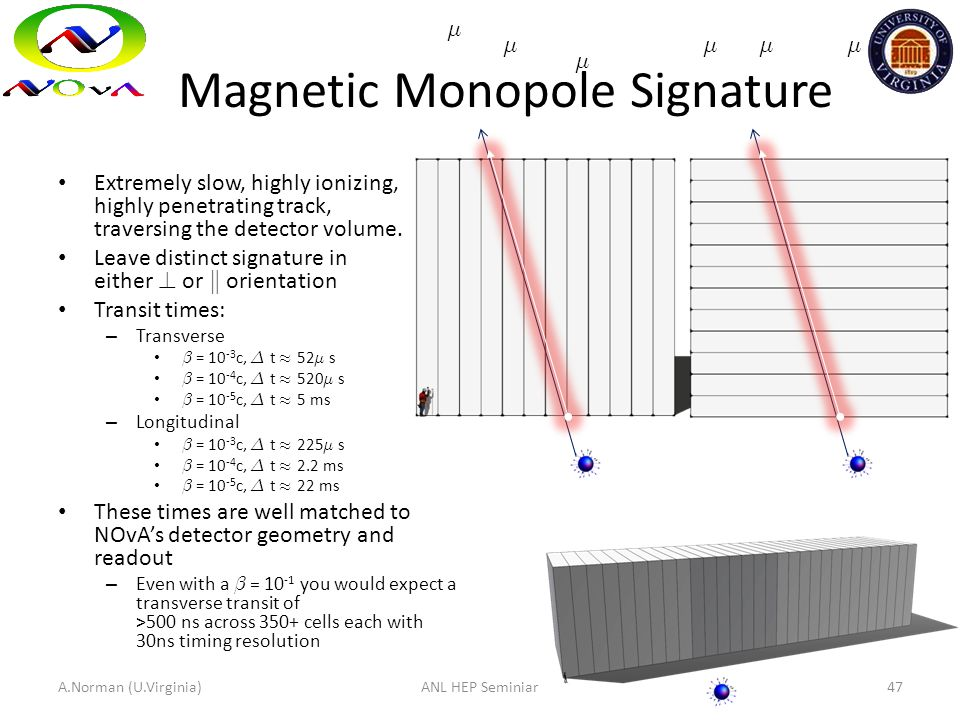 Magnetic Monopole Signature Extremely slow, highly ionizing, highly penetrating track, traversing the detector volume. Leave distinct signature in eit