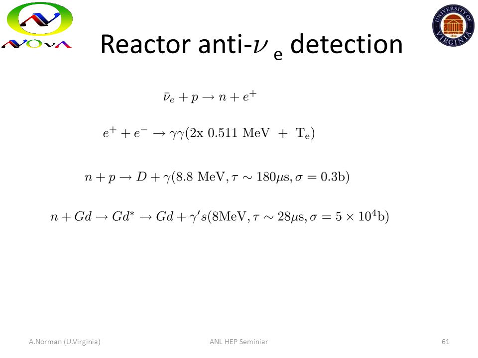 Reactor anti- º e detection A.Norman (U.Virginia)61ANL HEP Seminiar