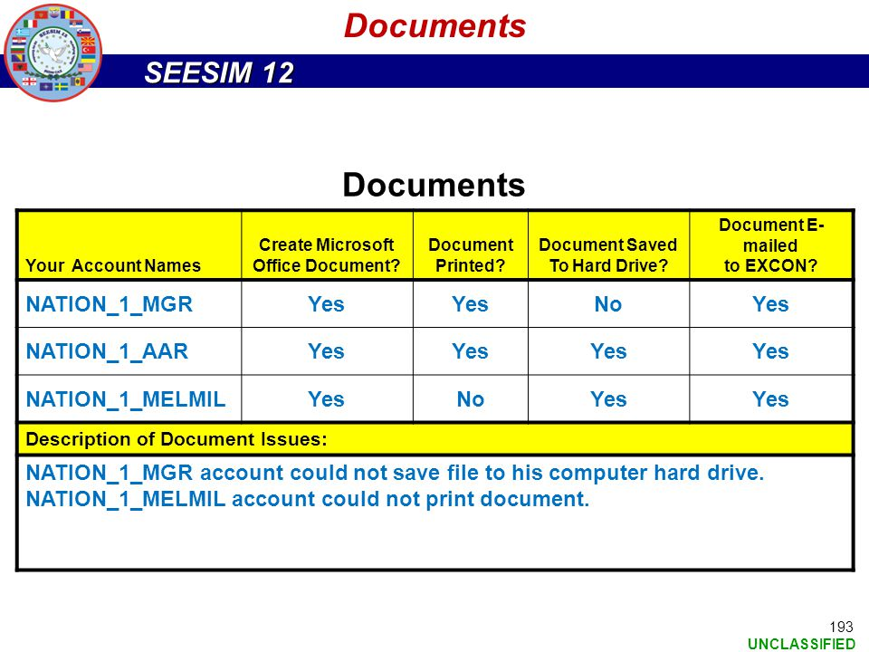 SEESIM 12 UNCLASSIFIED Your Account Names Create Microsoft Office Document? Document Printed? Document Saved To Hard Drive? Document E- mailed to EXCO