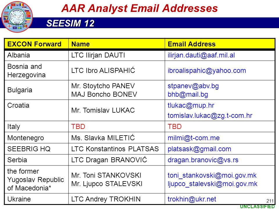 SEESIM 12 UNCLASSIFIED 211 EXCON ForwardNameEmail Address Albania LTC Ilirjan DAUTIilirjan.dauti@aaf.mil.al Bosnia and Herzegovina LTC Ibro ALISPAHIĆi