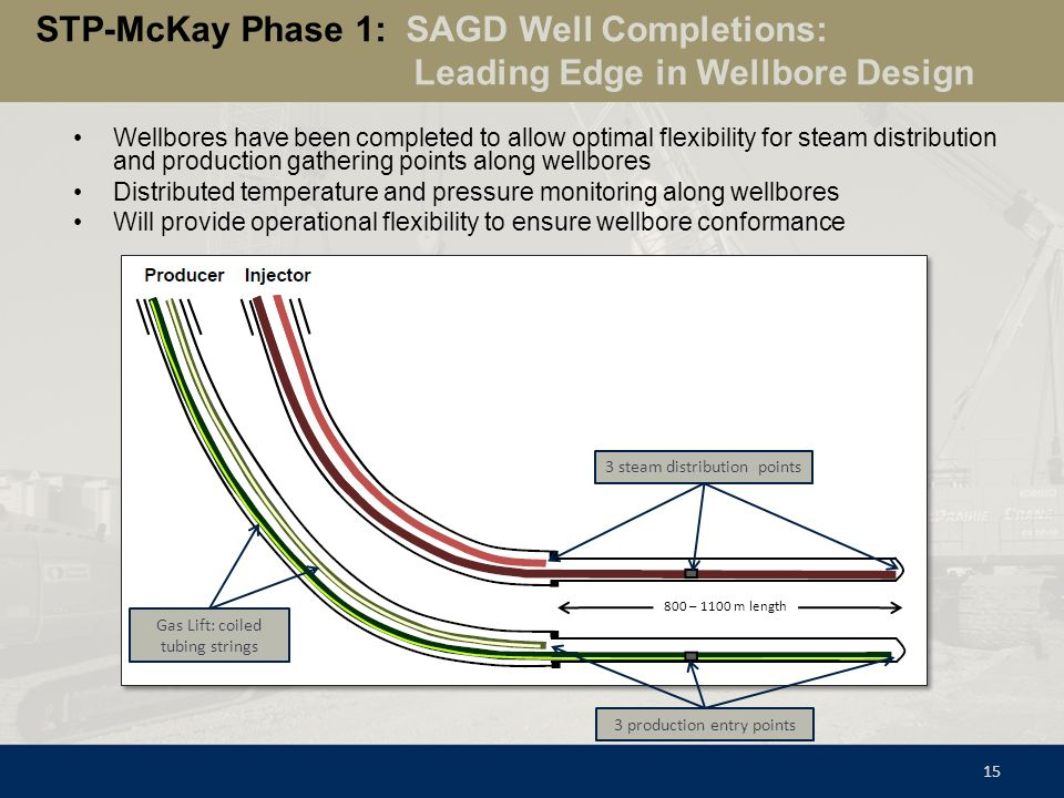 STP-McKay Phase 1: SAGD Well Completions: Leading Edge in Wellbore Design Wellbores have been completed to allow optimal flexibility for steam distrib