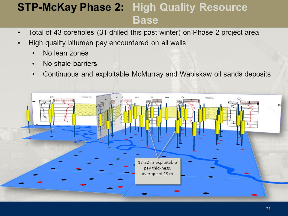 STP-McKay Phase 2: High Quality Resource Base 21 Total of 43 coreholes (31 drilled this past winter) on Phase 2 project area High quality bitumen pay