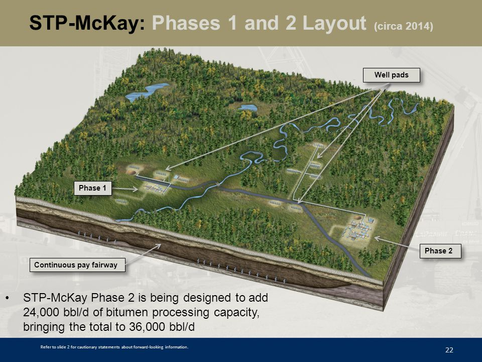 STP-McKay: Phases 1 and 2 Layout (circa 2014) 22 Well pads Phase 2 Phase 1 Continuous pay fairway Refer to slide 2 for cautionary statements about for