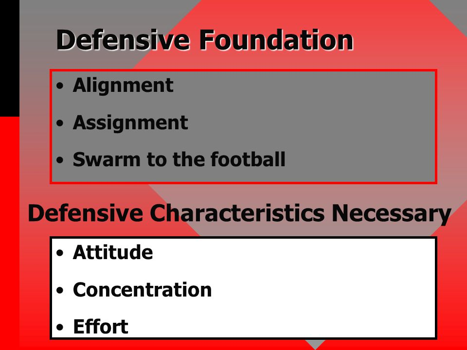 Secondary Progressions Alignment/Stance Keys Assignment Run Support Pass Coverage
