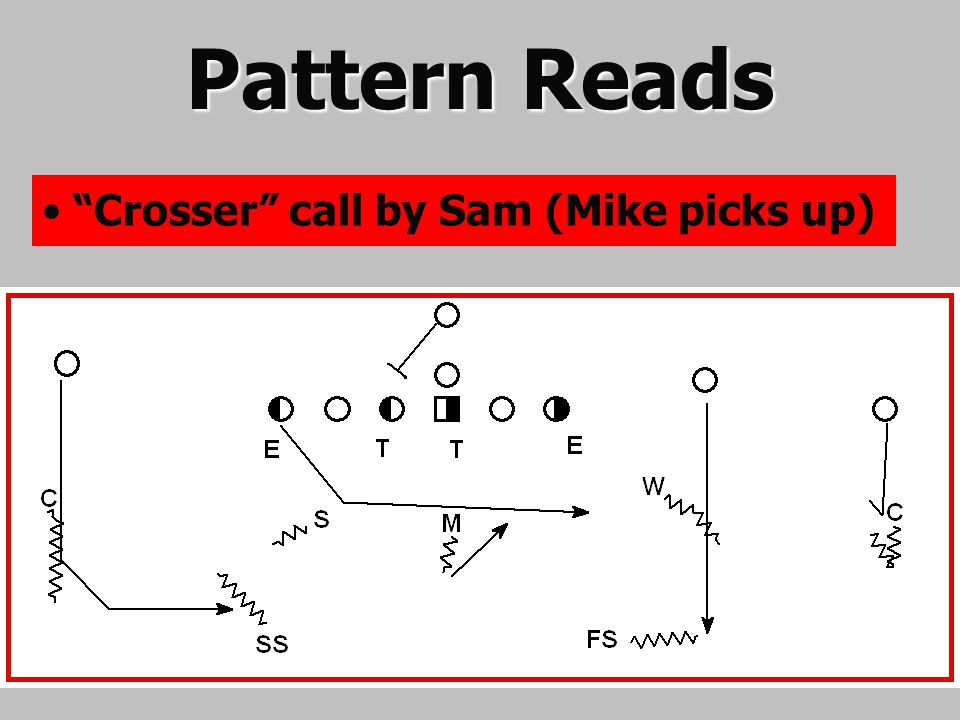 Crosser call by Sam (Mike picks up)