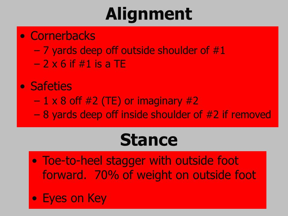 Alignment Cornerbacks – –7 yards deep off outside shoulder of #1 – –2 x 6 if #1 is a TE Safeties – –1 x 8 off #2 (TE) or imaginary #2 – –8 yards deep off inside shoulder of #2 if removed Stance Toe-to-heel stagger with outside foot forward.