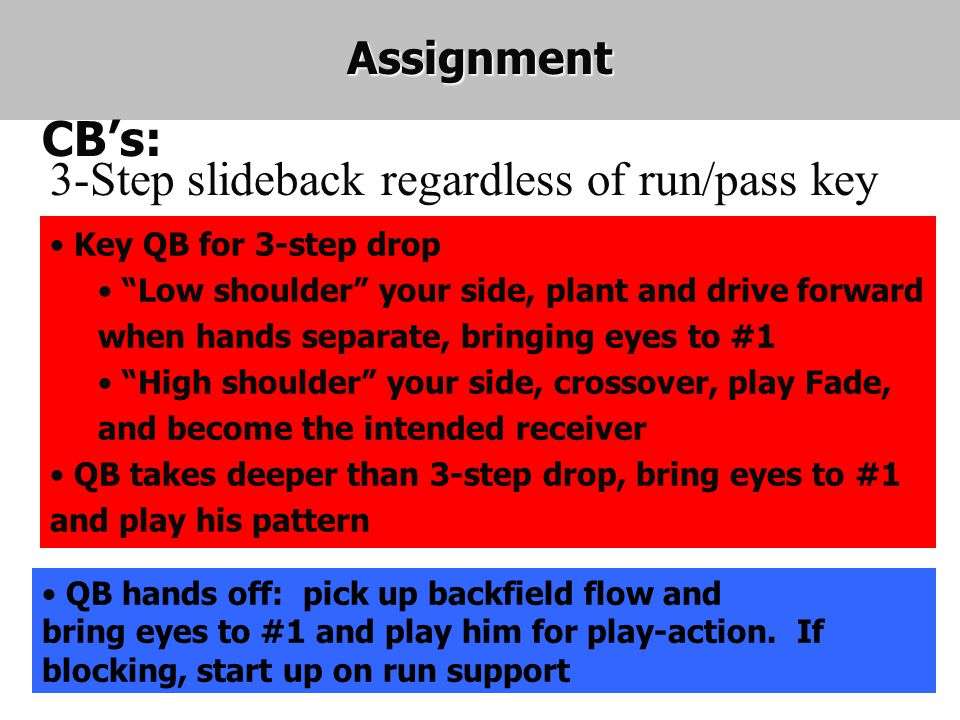 Pattern Reads SS gets outside release by #2, keys QB to possibly rob #1 underneath