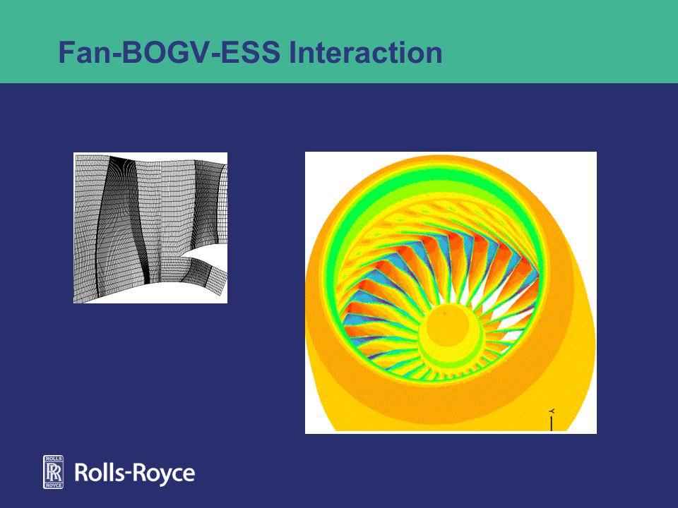 Fan-BOGV-ESS Interaction