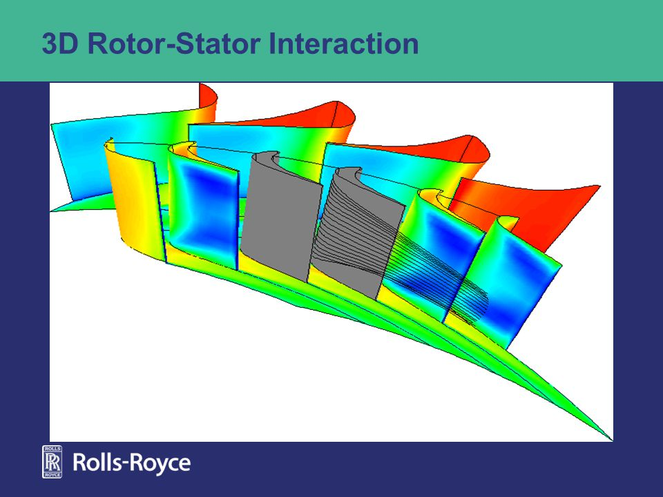 3D Rotor-Stator Interaction