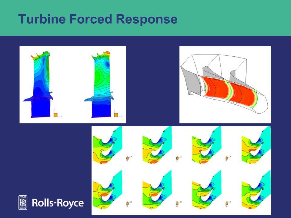 Turbine Forced Response