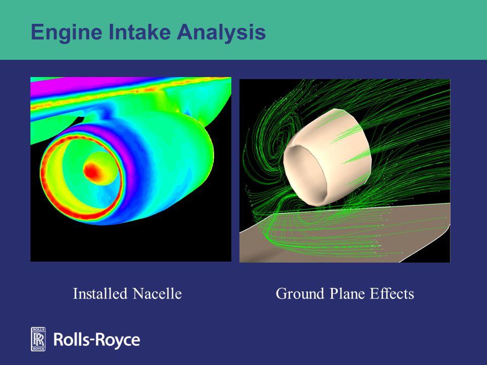 Engine Intake Analysis Installed NacelleGround Plane Effects