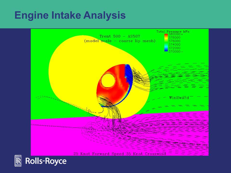 Engine Intake Analysis