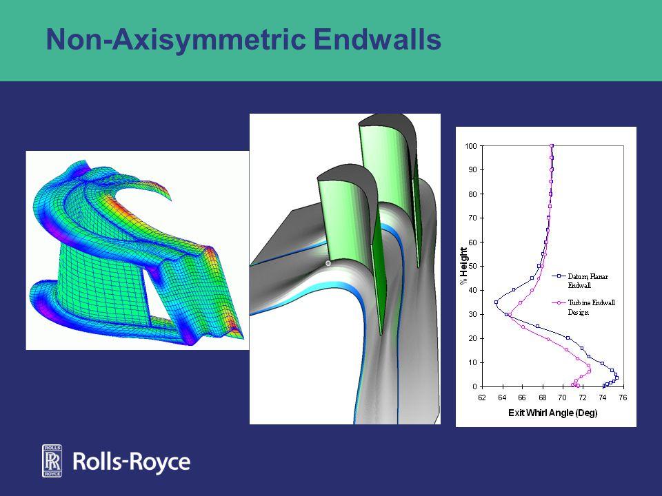 Non-Axisymmetric Endwalls
