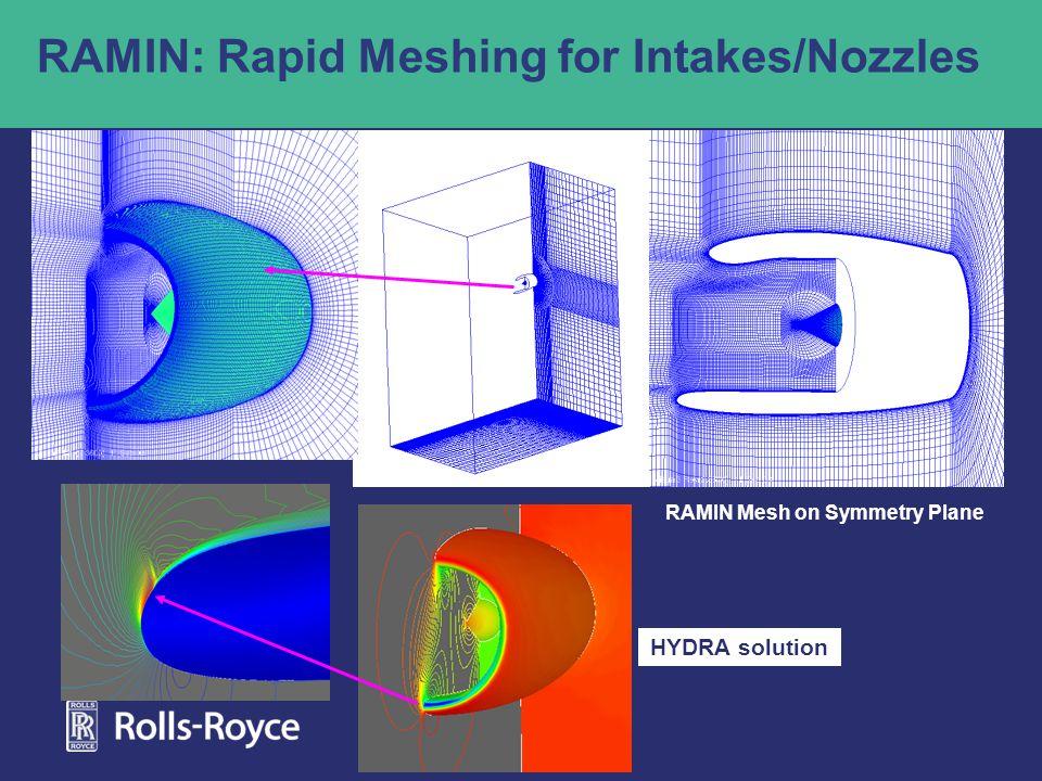 RAMIN: Rapid Meshing for Intakes/Nozzles RAMIN Mesh on Symmetry Plane HYDRA solution