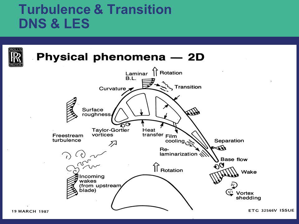 Turbulence & Transition DNS & LES