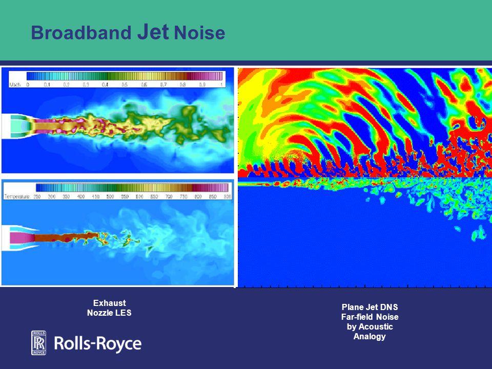 Broadband Jet Noise Plane Jet DNS Far-field Noise by Acoustic Analogy Exhaust Nozzle LES