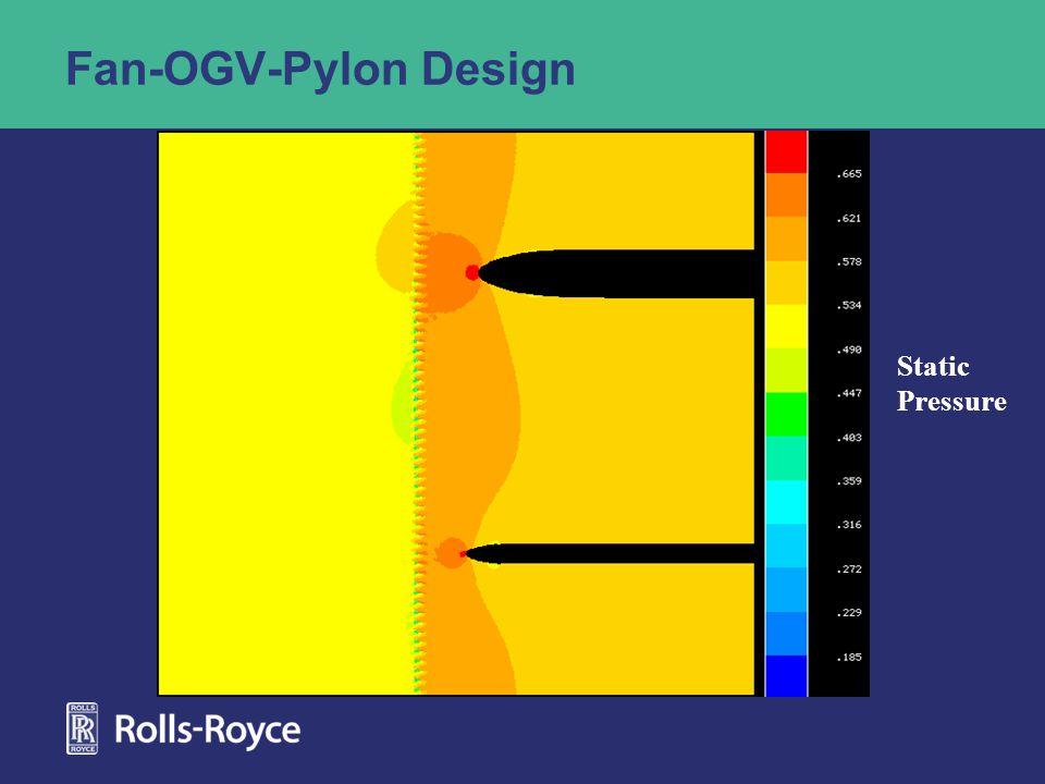 Fan-OGV-Pylon Design Static Pressure