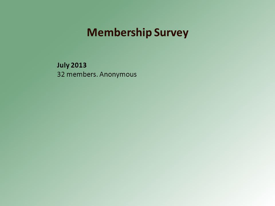 Membership Survey July 2013 32 members. Anonymous