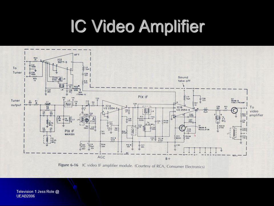 IC Video Amplifier