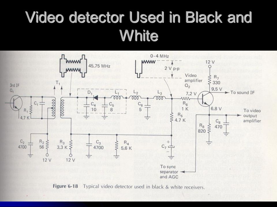 Television 1 Jess Role @ UEAB2006 Video detector Used in Black and White