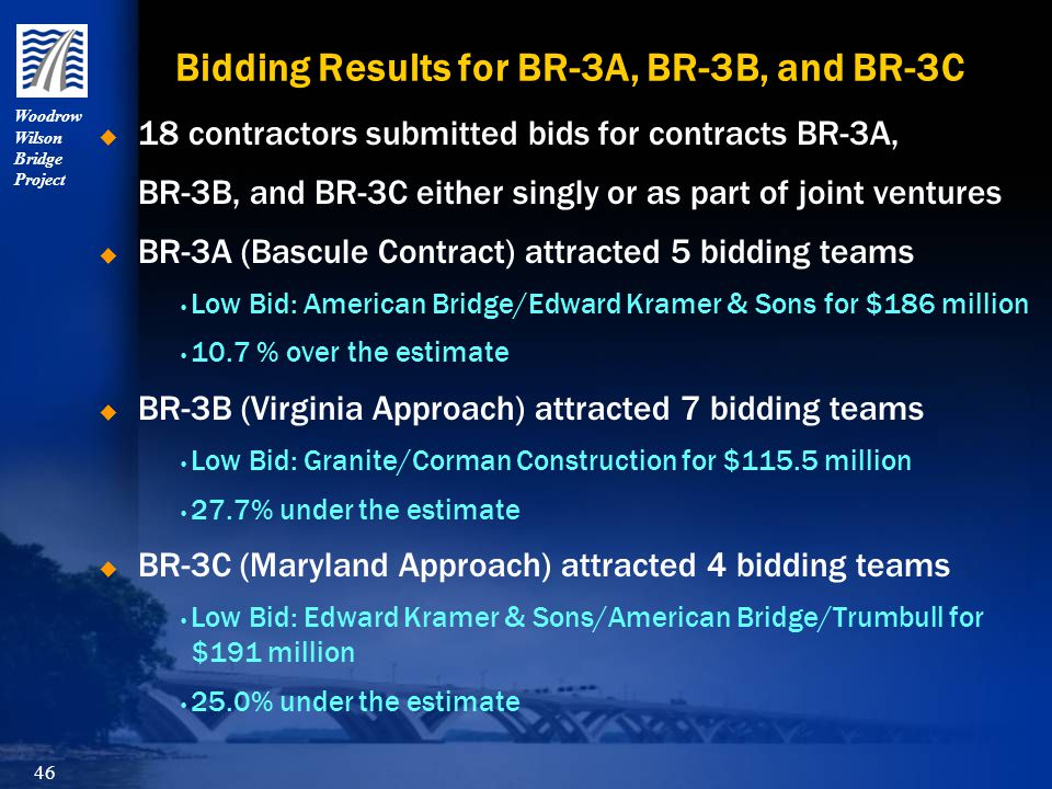 Woodrow Wilson Bridge Project 46 Bidding Results for BR-3A, BR-3B, and BR-3C  18 contractors submitted bids for contracts BR-3A, BR-3B, and BR-3C either singly or as part of joint ventures  BR-3A (Bascule Contract) attracted 5 bidding teams Low Bid: American Bridge/Edward Kramer & Sons for $186 million 10.7 % over the estimate  BR-3B (Virginia Approach) attracted 7 bidding teams Low Bid: Granite/Corman Construction for $115.5 million 27.7% under the estimate  BR-3C (Maryland Approach) attracted 4 bidding teams Low Bid: Edward Kramer & Sons/American Bridge/Trumbull for $191 million 25.0% under the estimate