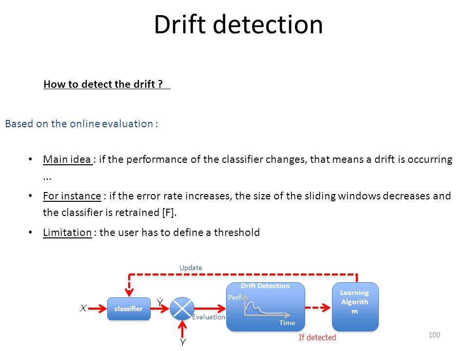 Drift Detection Drift detection How to detect the drift .