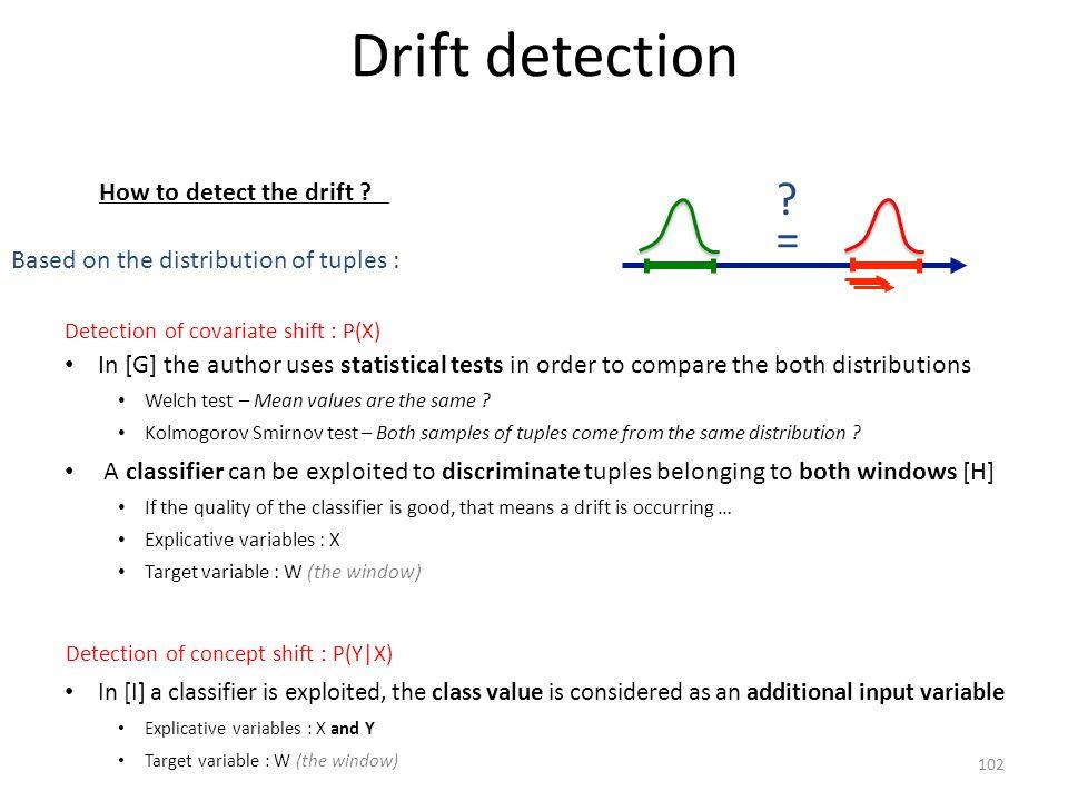 Drift detection How to detect the drift .