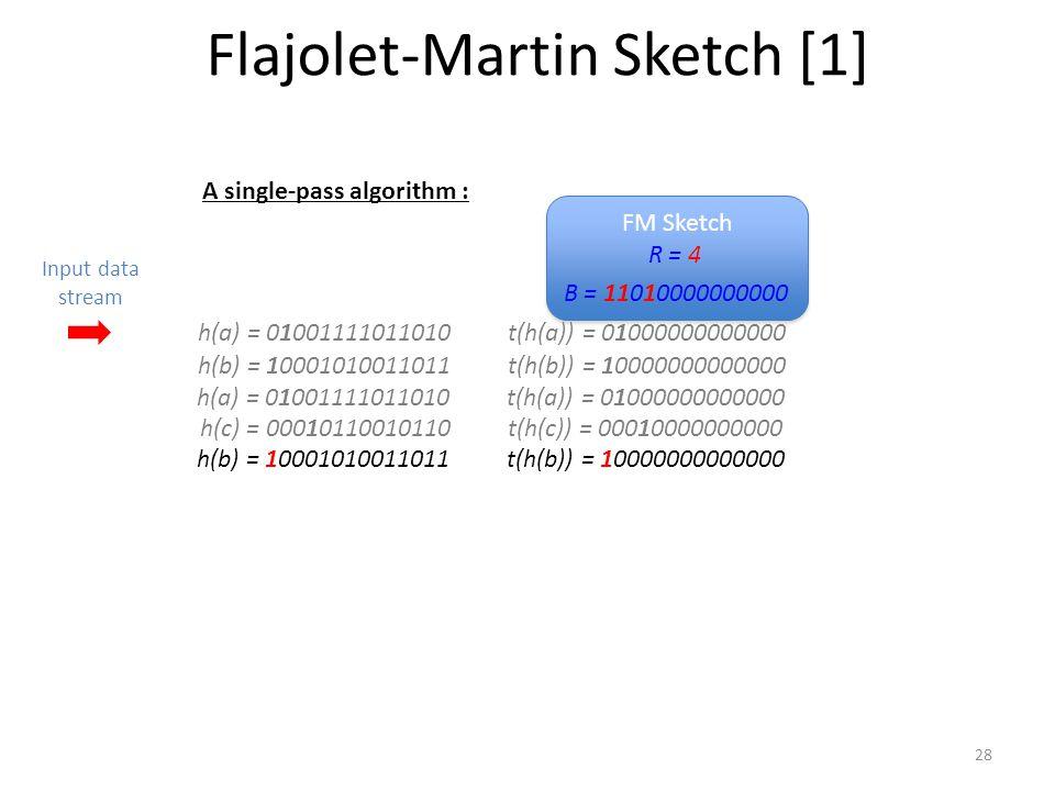FM Sketch A single-pass algorithm : h(a) = 01001111011010 t(h(a)) = 01000000000000 B = 11010000000000 Input data stream h(b) = 10001010011011 t(h(b)) = 10000000000000 R = 4 h(a) = 01001111011010 t(h(a)) = 01000000000000 h(c) = 00010110010110 t(h(c)) = 00010000000000 h(b) = 10001010011011 t(h(b)) = 10000000000000 Flajolet-Martin Sketch [1] 28