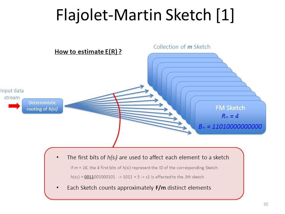 How to estimate E(R) .