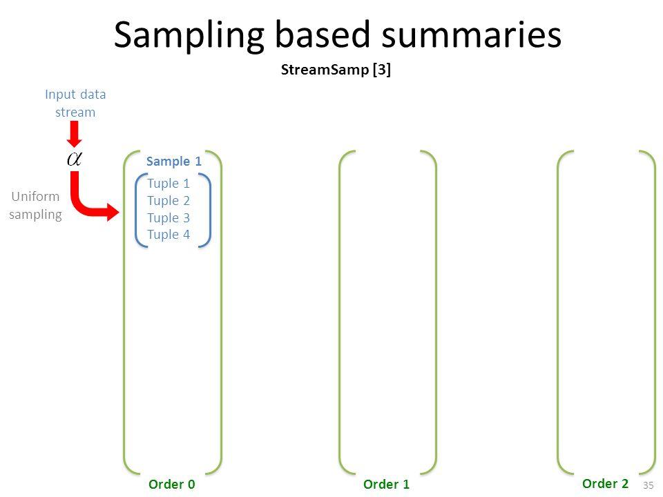 Sampling based summaries Tuple 1 Tuple 2 Tuple 3 Tuple 4 Sample 1 Order 0Order 1 Order 2 Input data stream Uniform sampling StreamSamp [3] 35