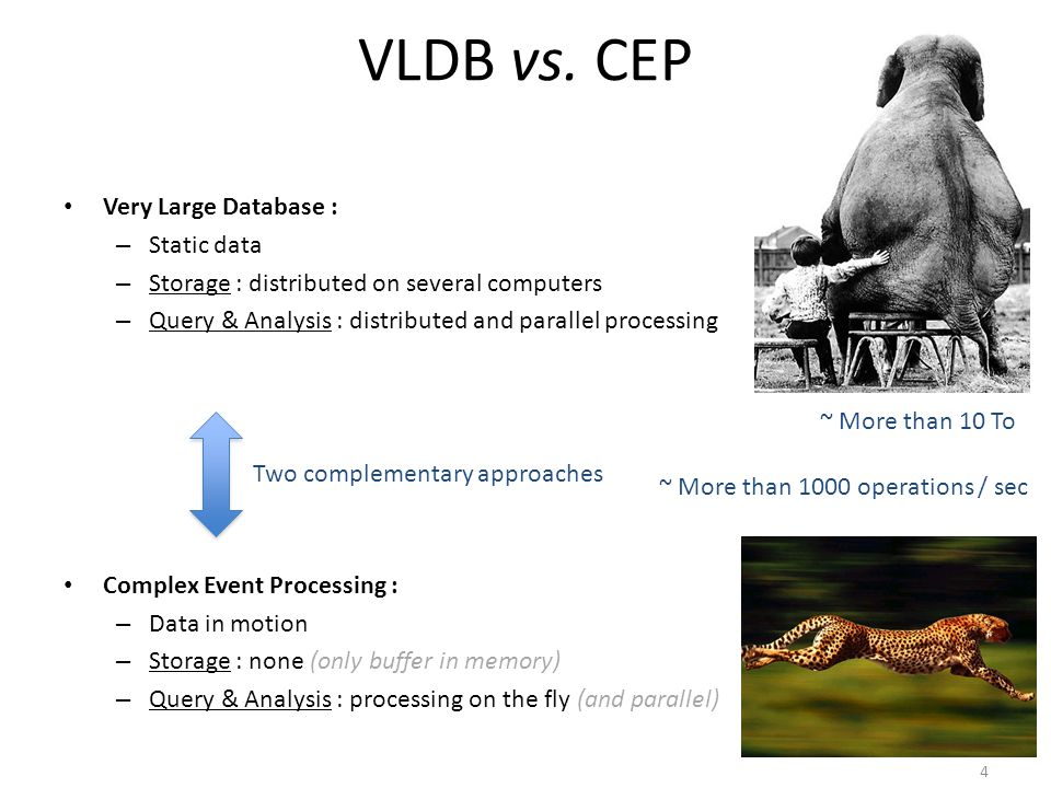 VLDB vs. CEP Very Large Database : – Static data – Storage : distributed on several computers – Query & Analysis : distributed and parallel processing