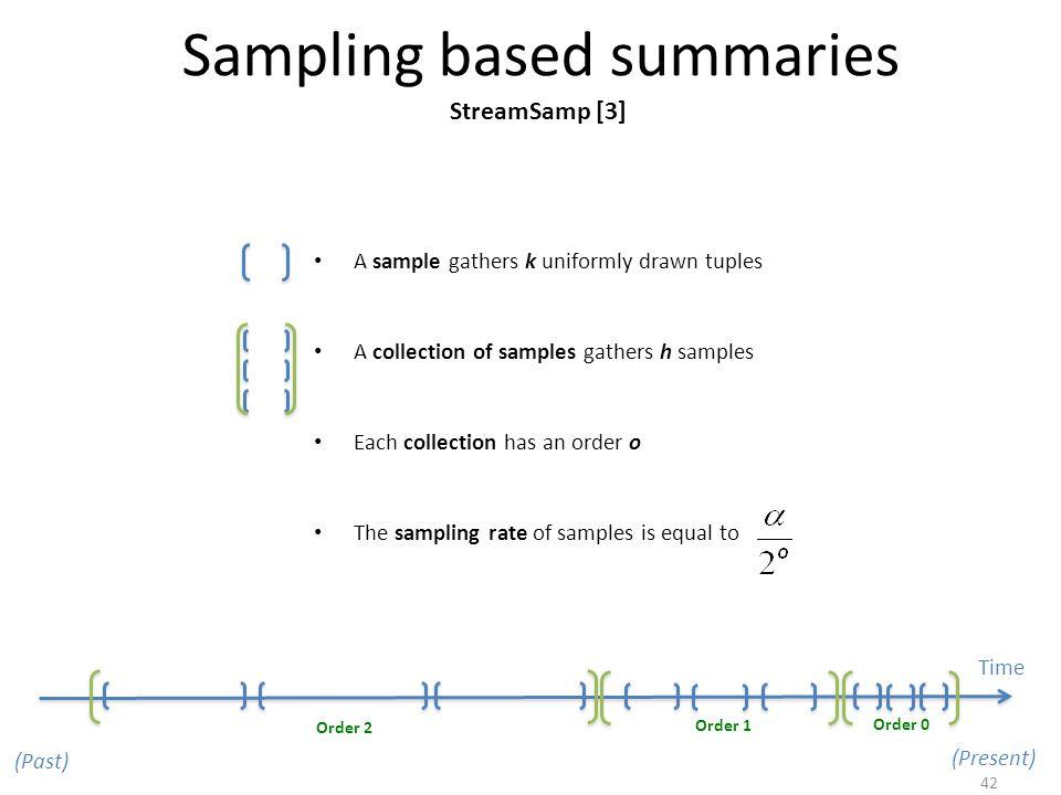 Sampling based summaries A sample gathers k uniformly drawn tuples A collection of samples gathers h samples Each collection has an order o The sampling rate of samples is equal to Time (Present) (Past) Order 0 Order 1 Order 2 StreamSamp [3] 42