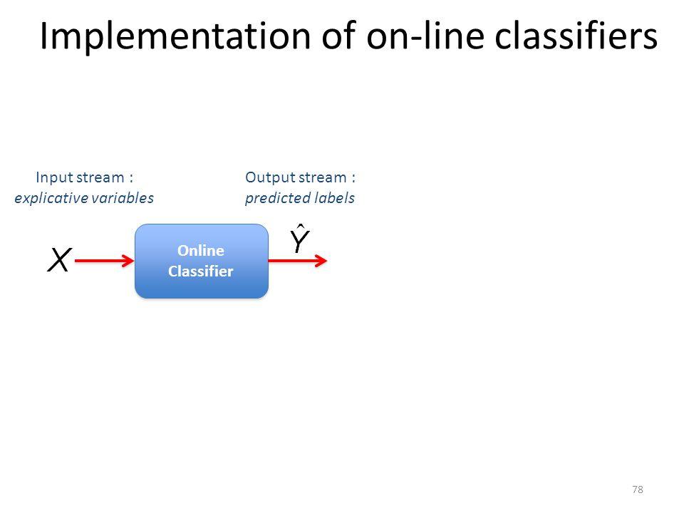 Implementation of on-line classifiers Online Classifier Online Classifier Input stream : explicative variables Output stream : predicted labels 78