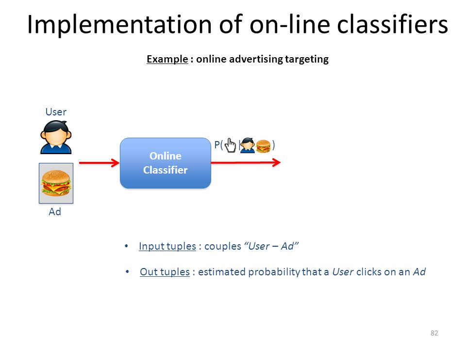 Implementation of on-line classifiers Online Classifier Online Classifier Example : online advertising targeting User Ad Input tuples : couples User – Ad P( | ) Out tuples : estimated probability that a User clicks on an Ad 82