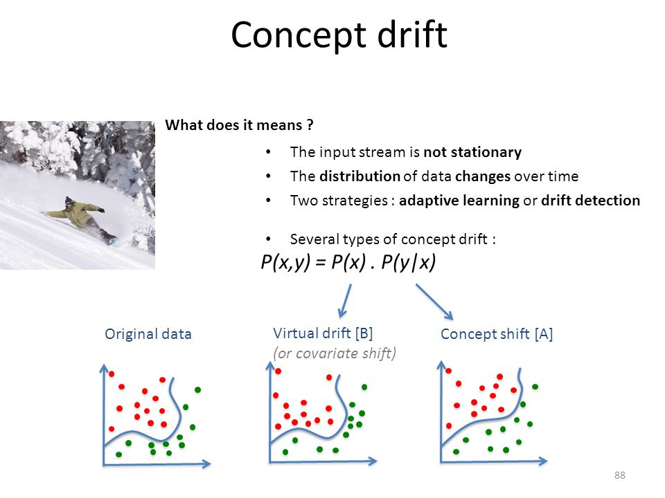 Concept drift The input stream is not stationary The distribution of data changes over time Two strategies : adaptive learning or drift detection Several types of concept drift : What does it means .