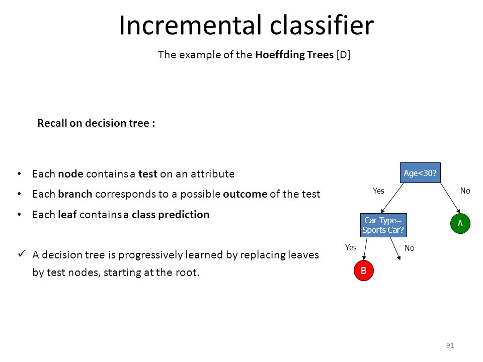 Incremental classifier The example of the Hoeffding Trees [D] Recall on decision tree : Each node contains a test on an attribute Each branch corresponds to a possible outcome of the test Each leaf contains a class prediction A decision tree is progressively learned by replacing leaves by test nodes, starting at the root.